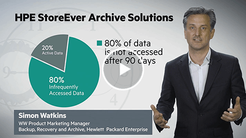 HPE StoreEver Archive Manager