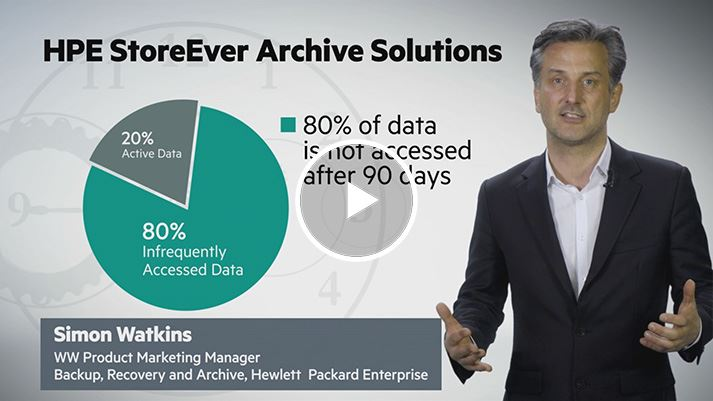 HPE StoreEver Archive Manager + HPE Archive Migrator